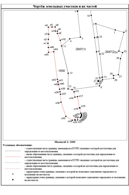 Межевой план для раздела участка